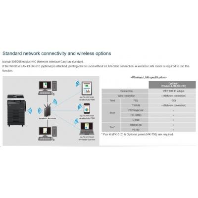 Minolta UK-213 Wi-Fi modul pro bizhub 266, 306
